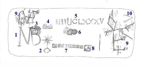 Silver Bar Diagram